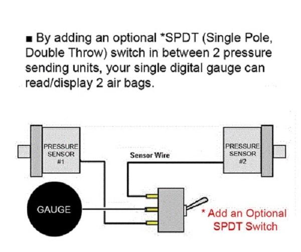 air zenith 220psi pressure switch brabant custom airride parts rh brabantcustom nl