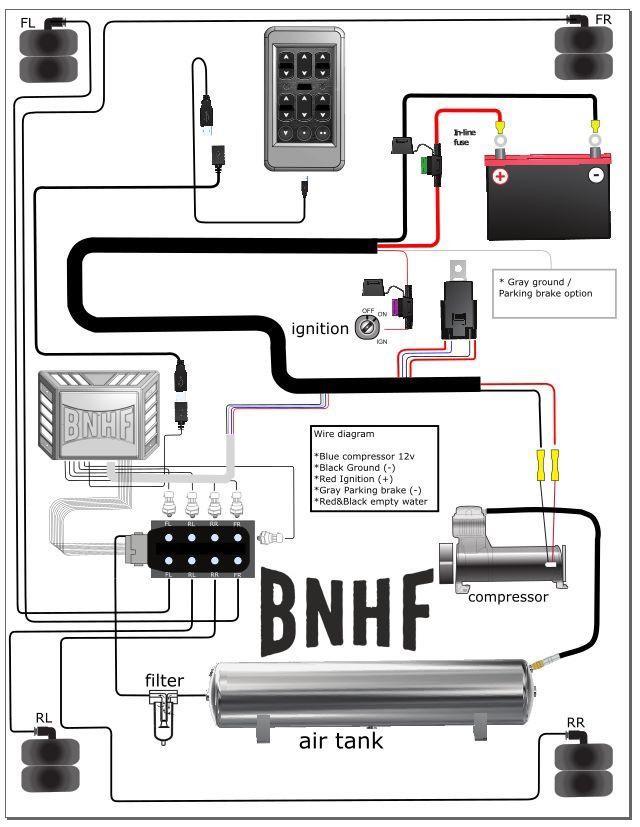 Bnhf Edition 1 Digital Air Management